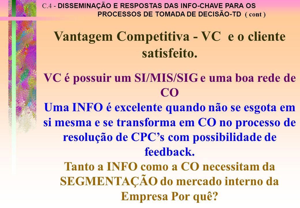 VC é possuir um SI/MIS/SIG e uma boa rede de CO