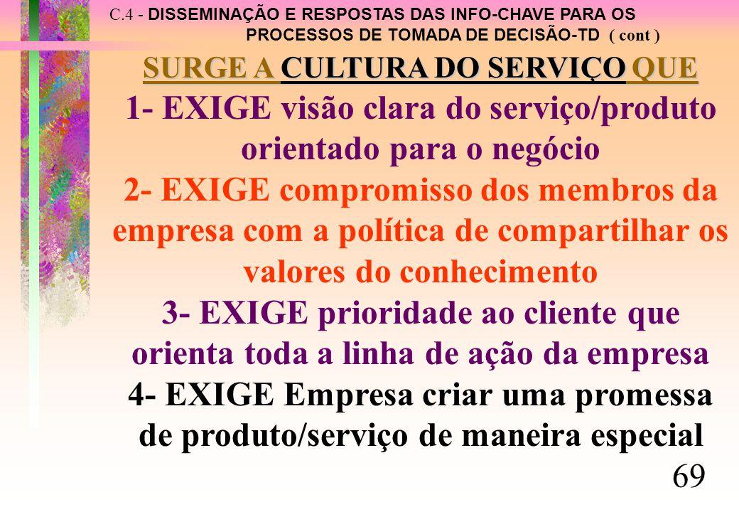 1- EXIGE visão clara do serviço/produto orientado para o negócio