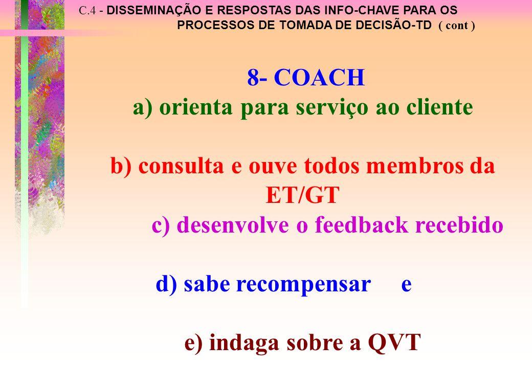 a) orienta para serviço ao cliente
