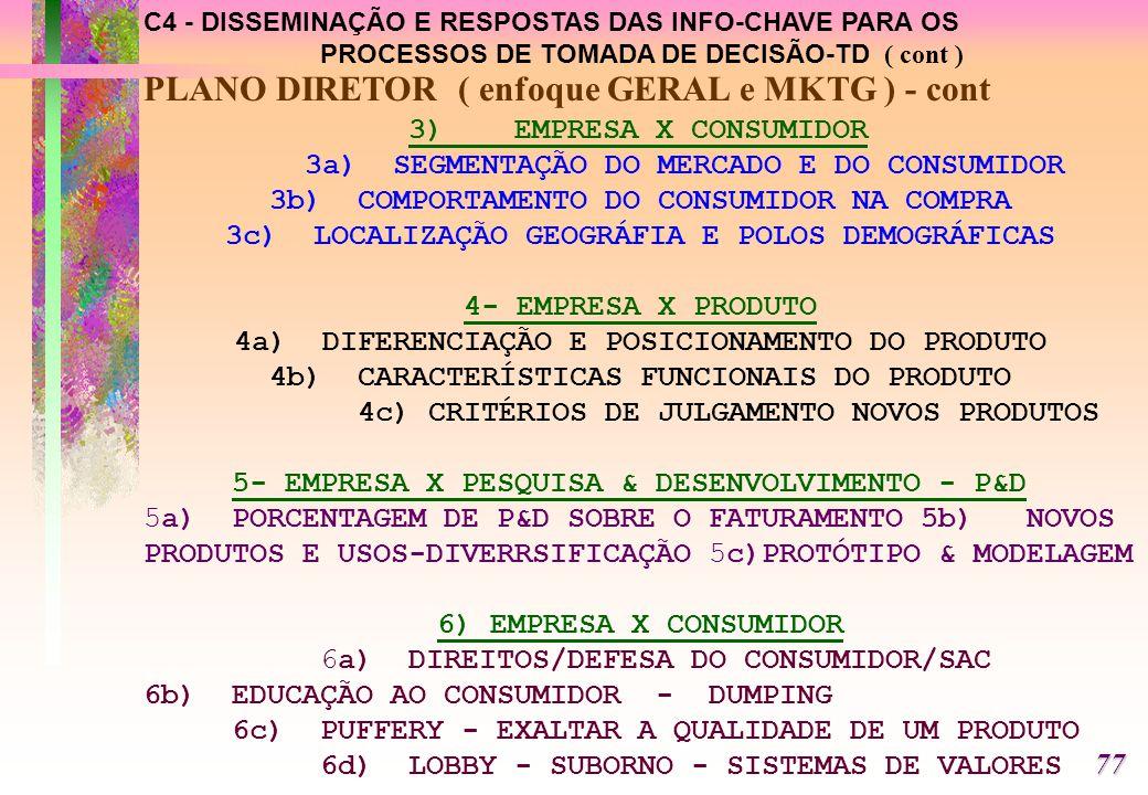 3a) SEGMENTAÇÃO DO MERCADO E DO CONSUMIDOR