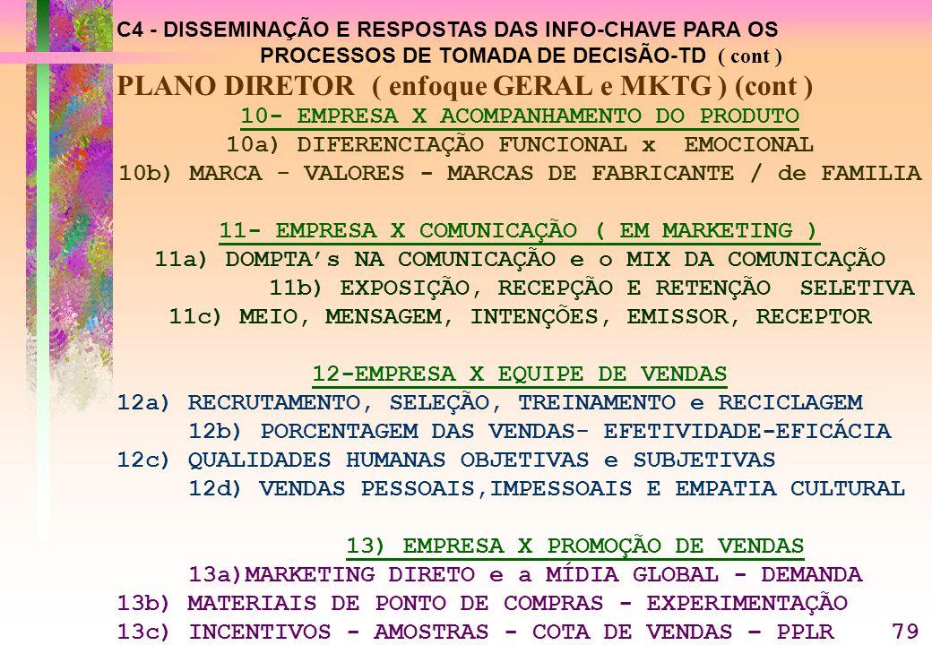 10- EMPRESA X ACOMPANHAMENTO DO PRODUTO