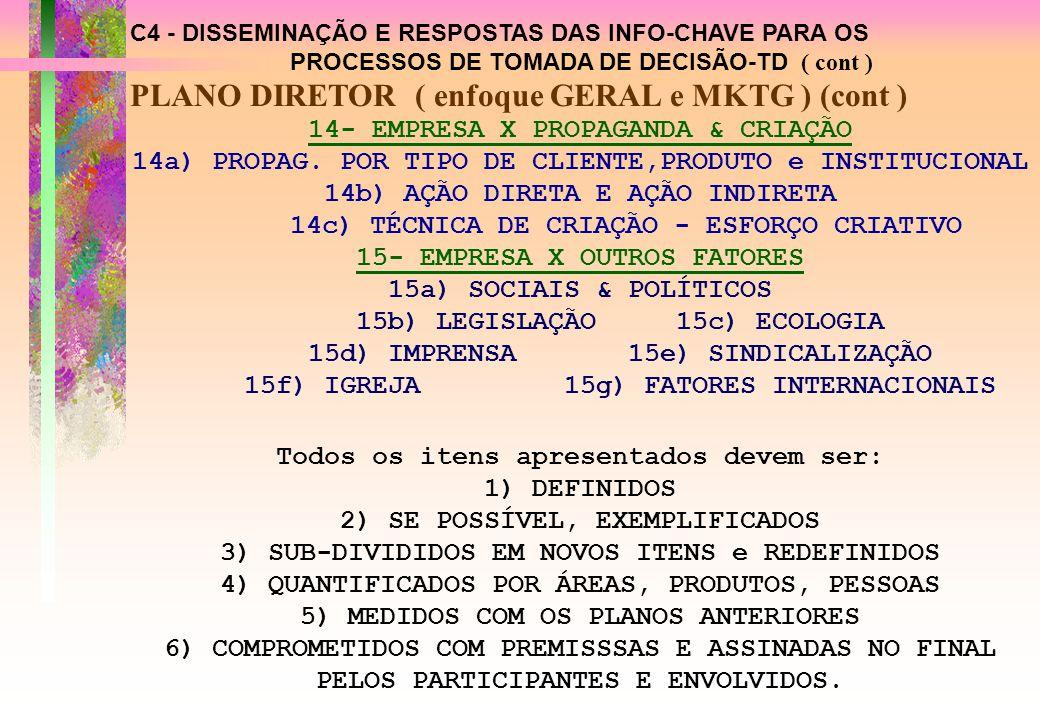 14- EMPRESA X PROPAGANDA & CRIAÇÃO