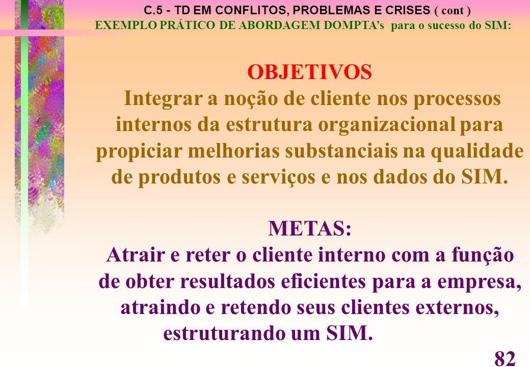 C.5 - TD EM CONFLITOS, PROBLEMAS E CRISES ( cont ) EXEMPLO PRÁTICO DE ABORDAGEM DOMPTA's para o sucesso do SIM:
