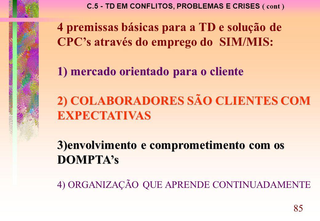 1) mercado orientado para o cliente