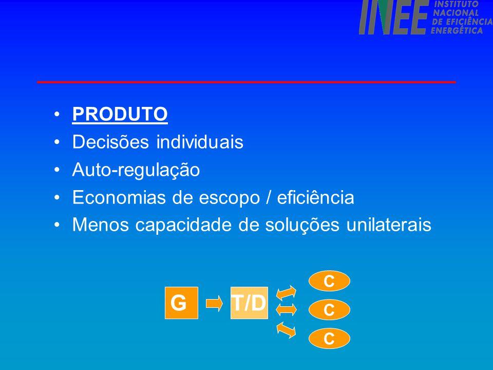 G T/D PRODUTO Decisões individuais Auto-regulação