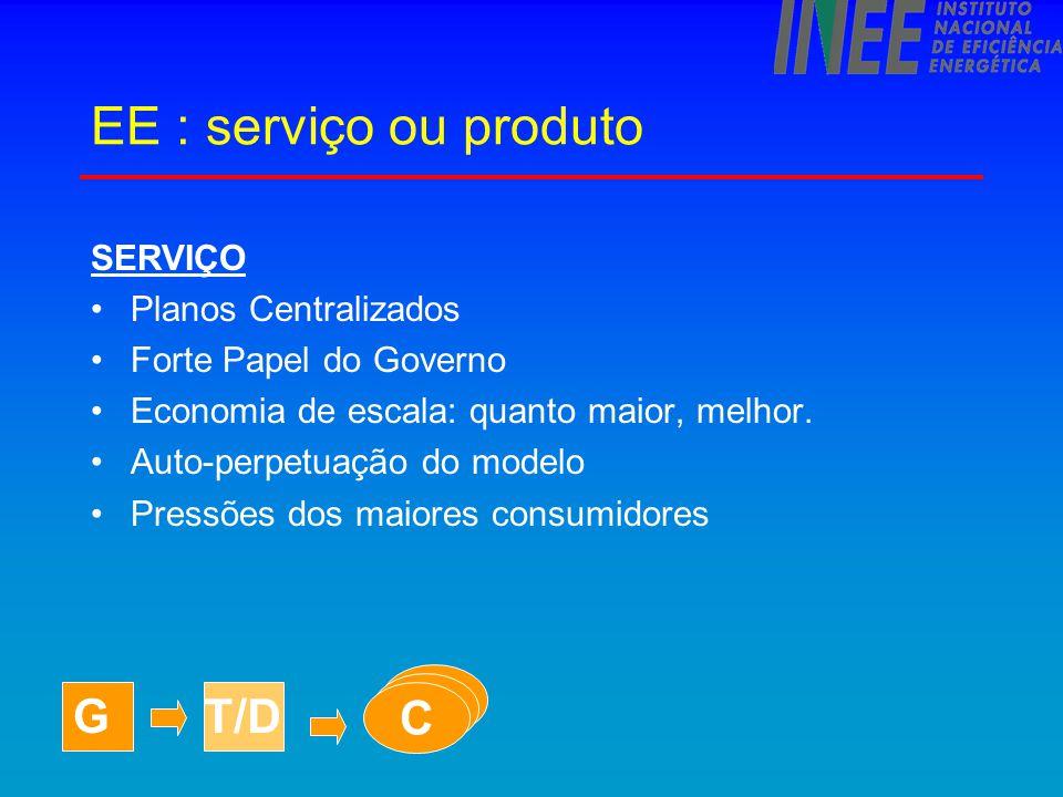 EE : serviço ou produto G T/D C SERVIÇO Planos Centralizados