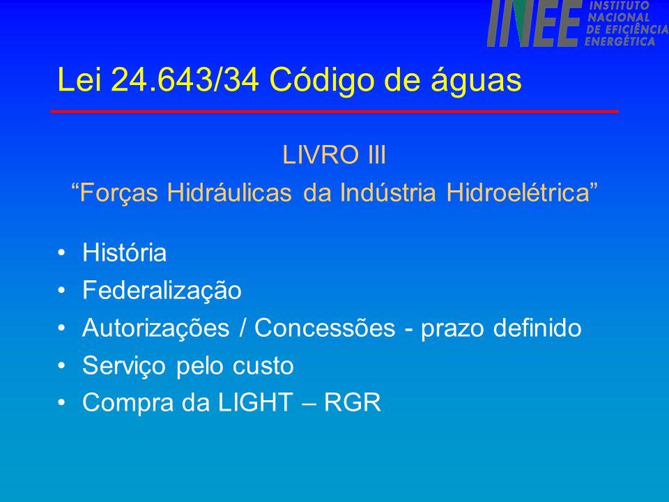 Forças Hidráulicas da Indústria Hidroelétrica