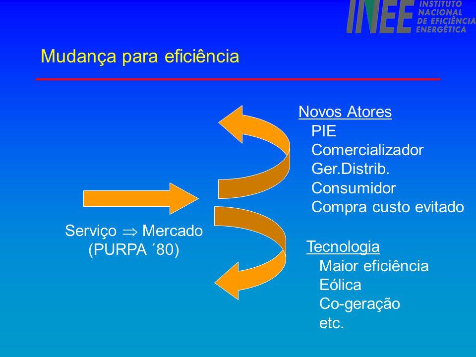 Mudança para eficiência