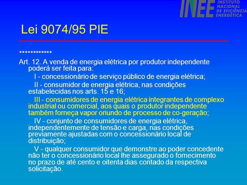 Lei 9074/95 PIE ************ Art. 12. A venda de energia elétrica por produtor independente poderá ser feita para:
