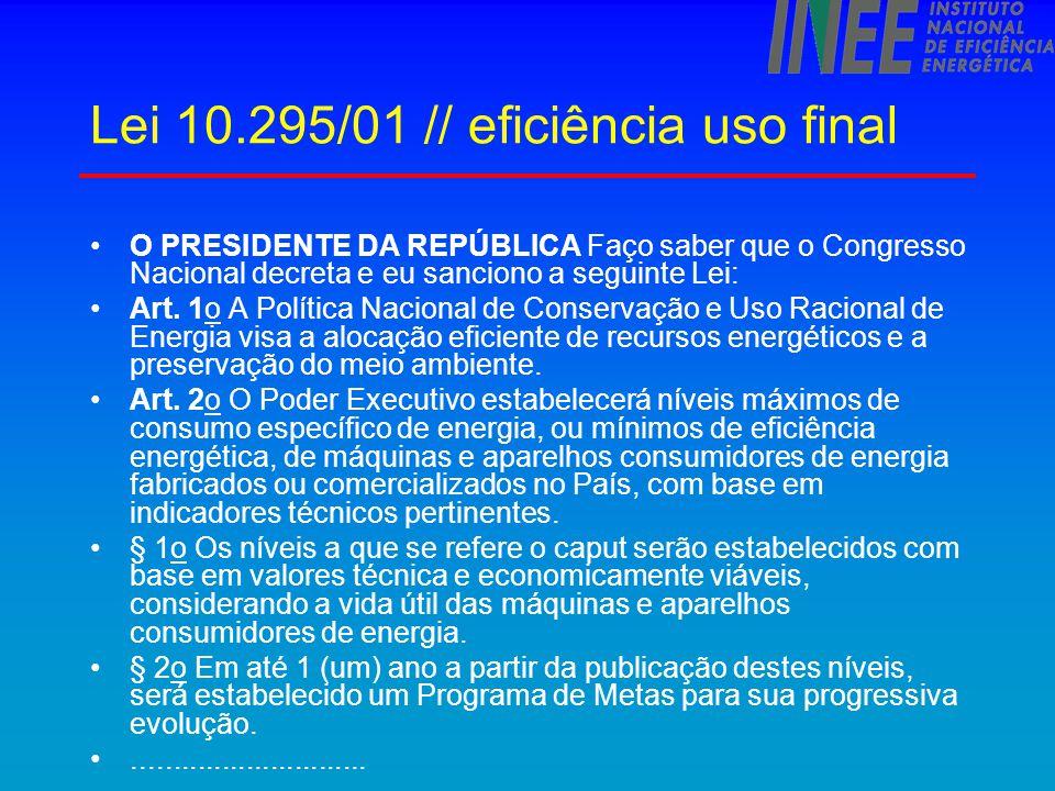 Lei 10.295/01 // eficiência uso final