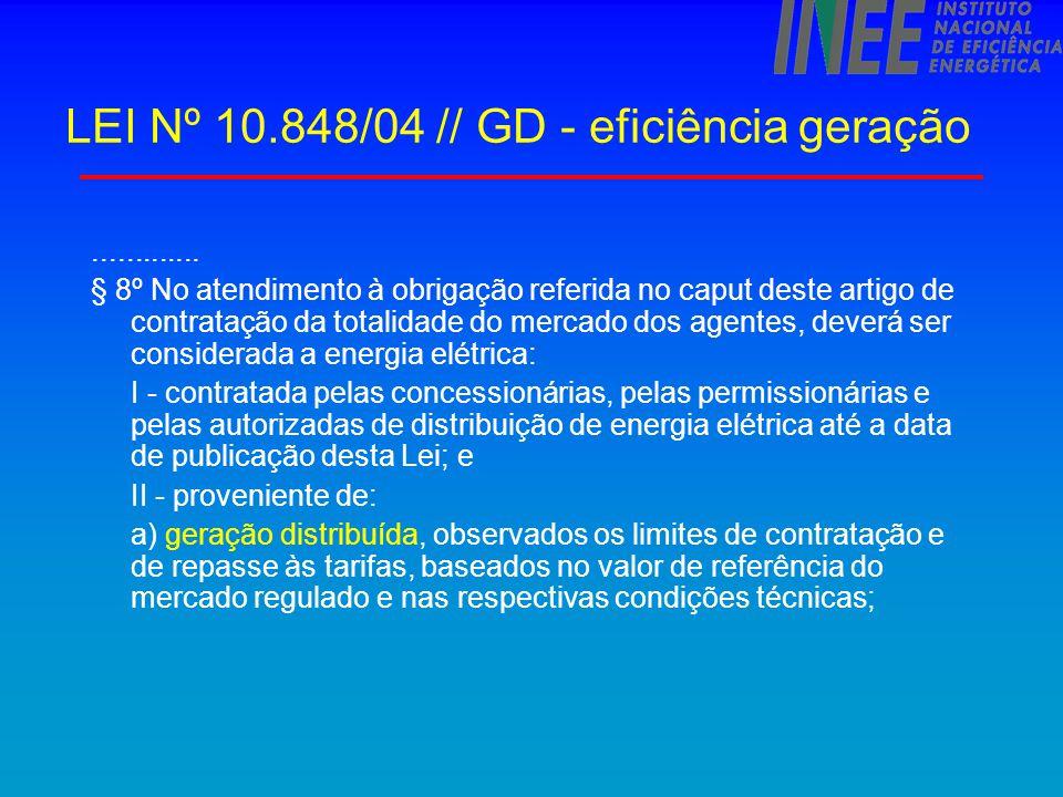 LEI Nº 10.848/04 // GD - eficiência geração