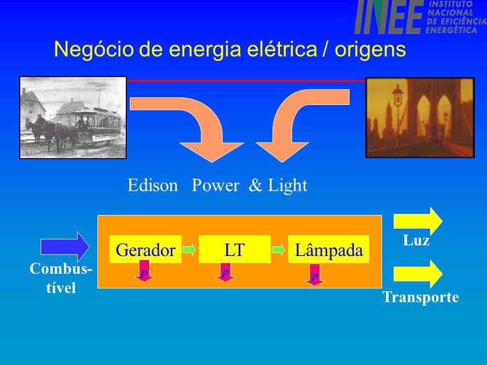 Negócio de energia elétrica / origens