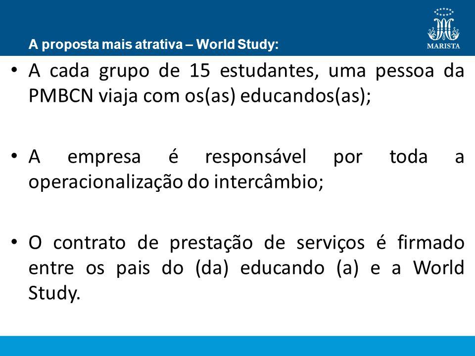 A proposta mais atrativa – World Study: