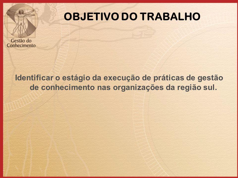 OBJETIVO DO TRABALHO Identificar o estágio da execução de práticas de gestão de conhecimento nas organizações da região sul.