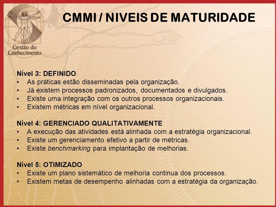 CMMI / NIVEIS DE MATURIDADE