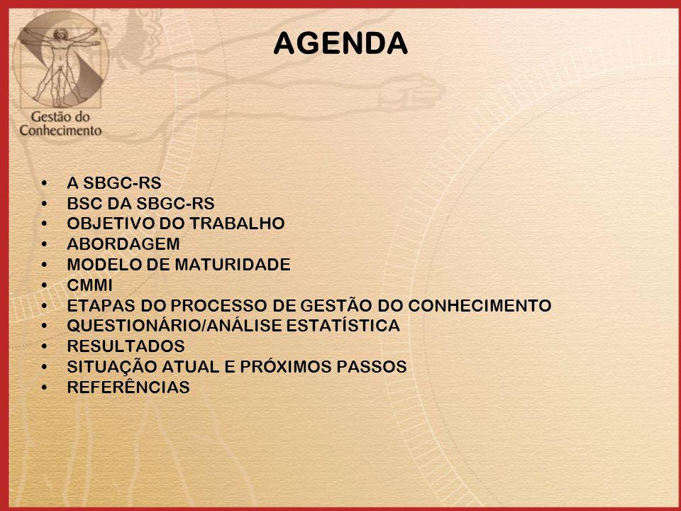 AGENDA A SBGC-RS BSC DA SBGC-RS OBJETIVO DO TRABALHO ABORDAGEM