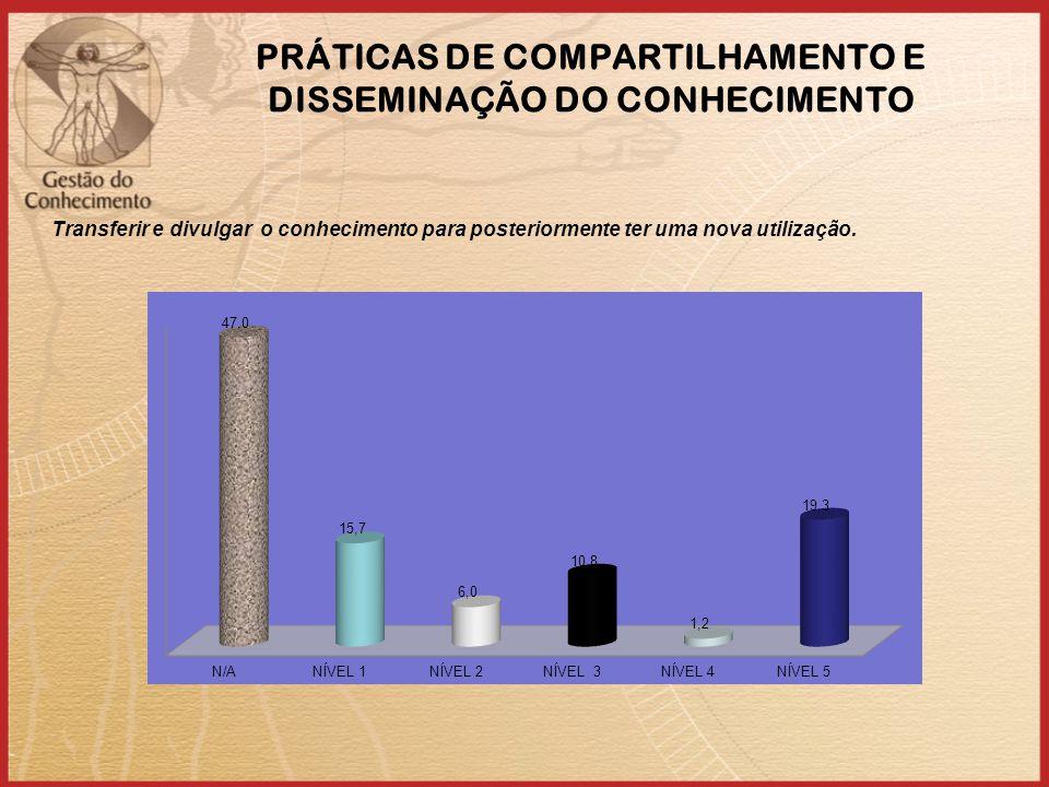 PRÁTICAS DE COMPARTILHAMENTO E DISSEMINAÇÃO DO CONHECIMENTO