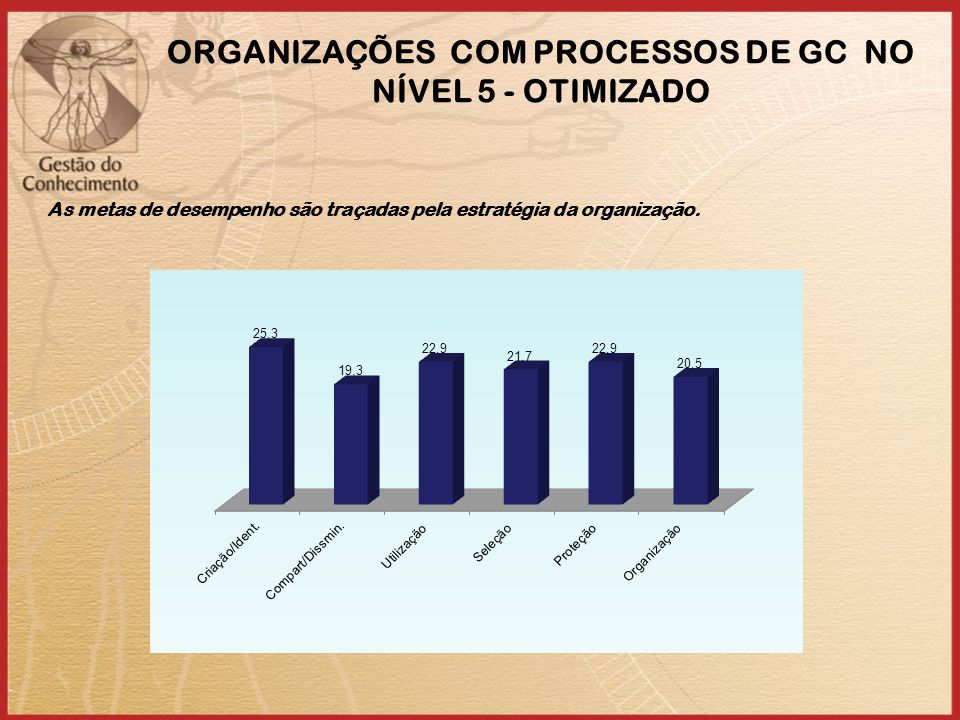 ORGANIZAÇÕES COM PROCESSOS DE GC NO NÍVEL 5 - OTIMIZADO