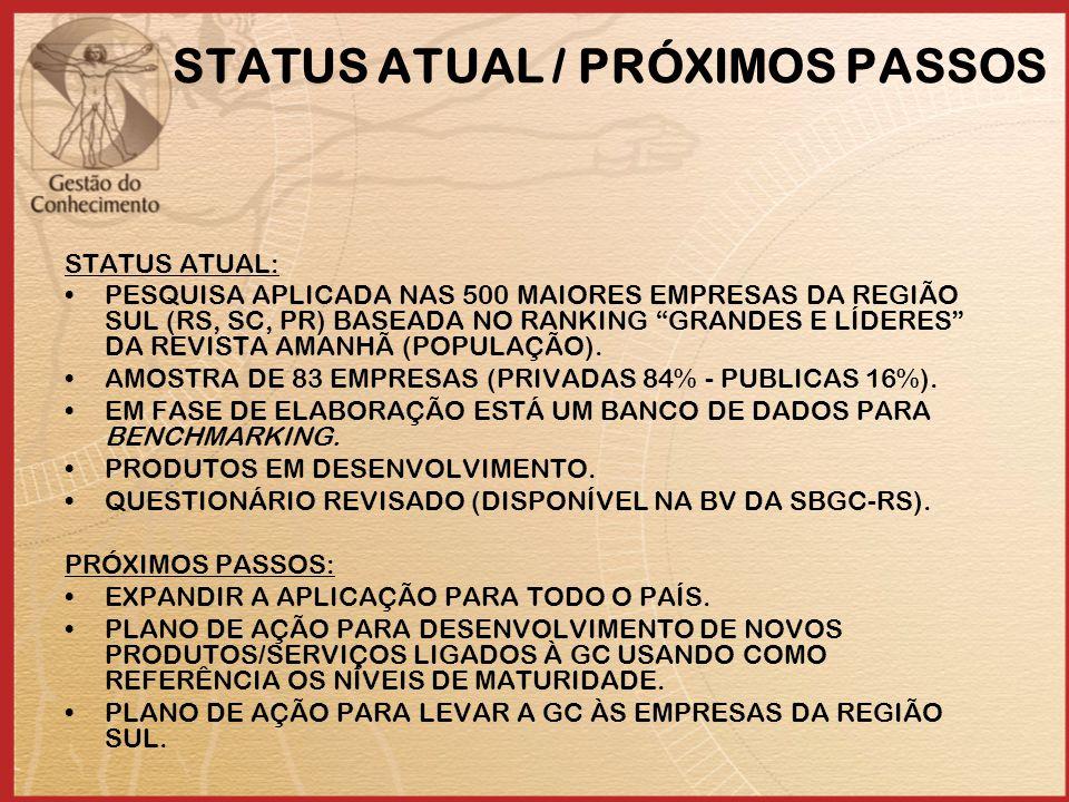 STATUS ATUAL / PRÓXIMOS PASSOS