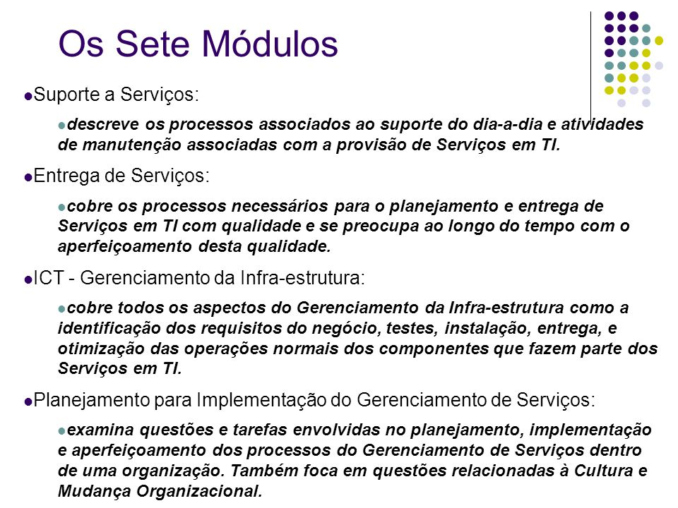 Os Sete Módulos Suporte a Serviços: Entrega de Serviços: