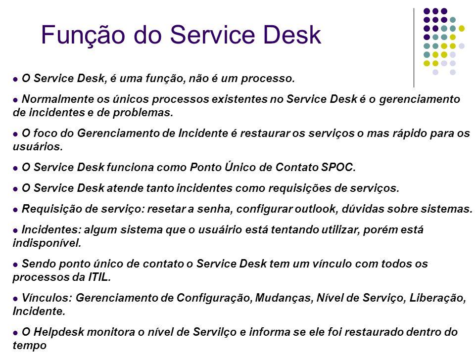 Função do Service Desk O Service Desk, é uma função, não é um processo.