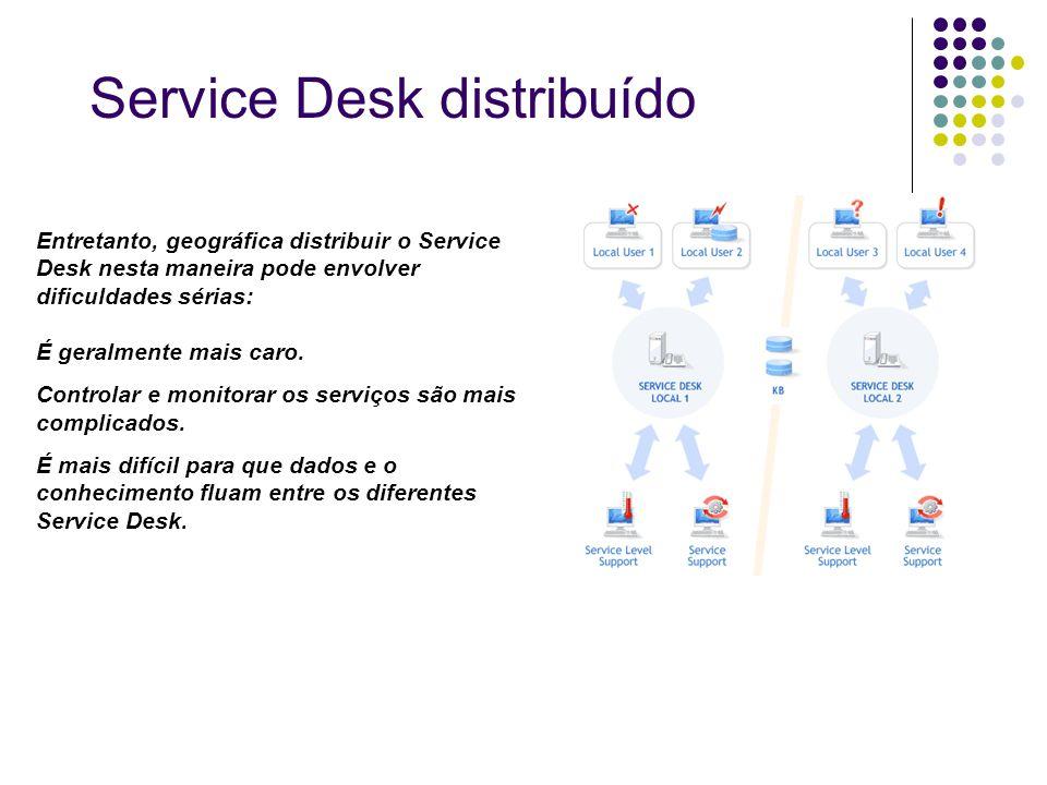 Service Desk distribuído