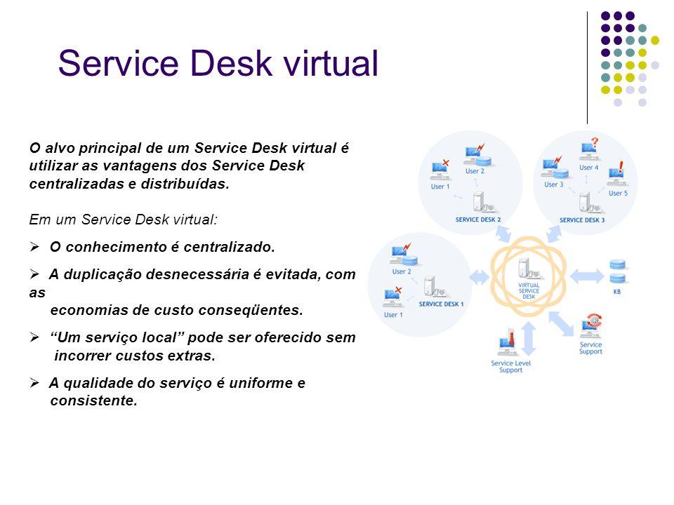 Service Desk virtual
