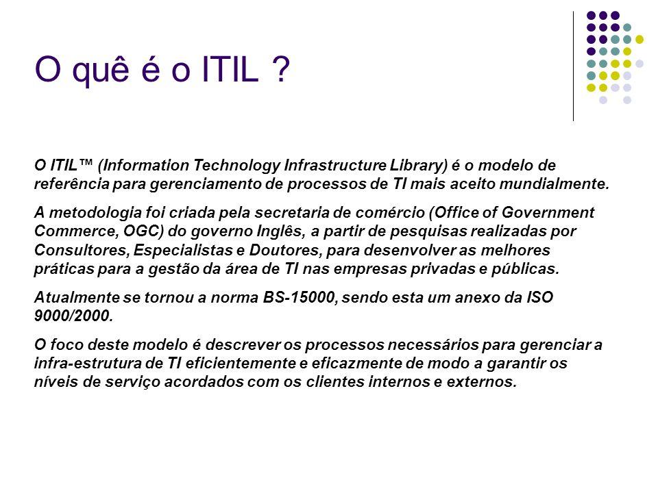 O quê é o ITIL