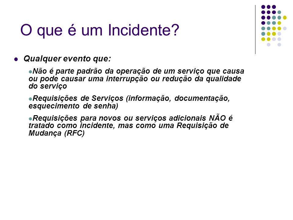 O que é um Incidente Qualquer evento que: