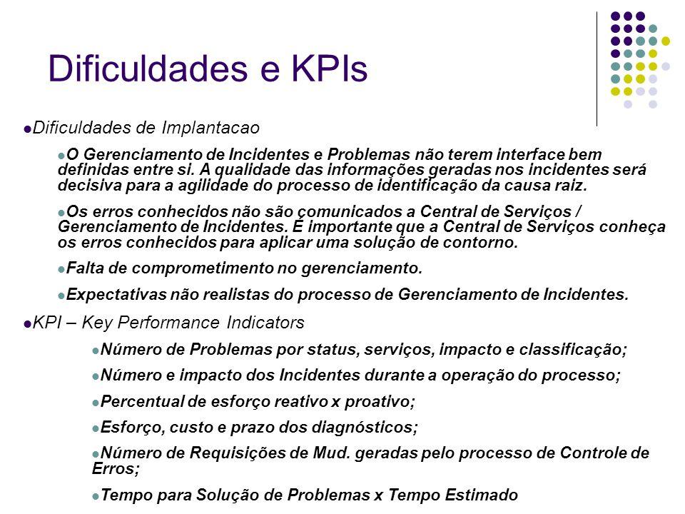 Dificuldades e KPIs Dificuldades de Implantacao