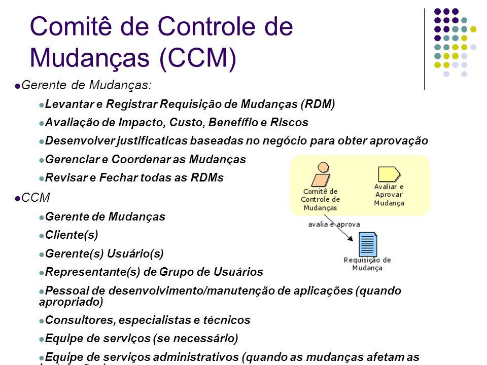 Comitê de Controle de Mudanças (CCM)