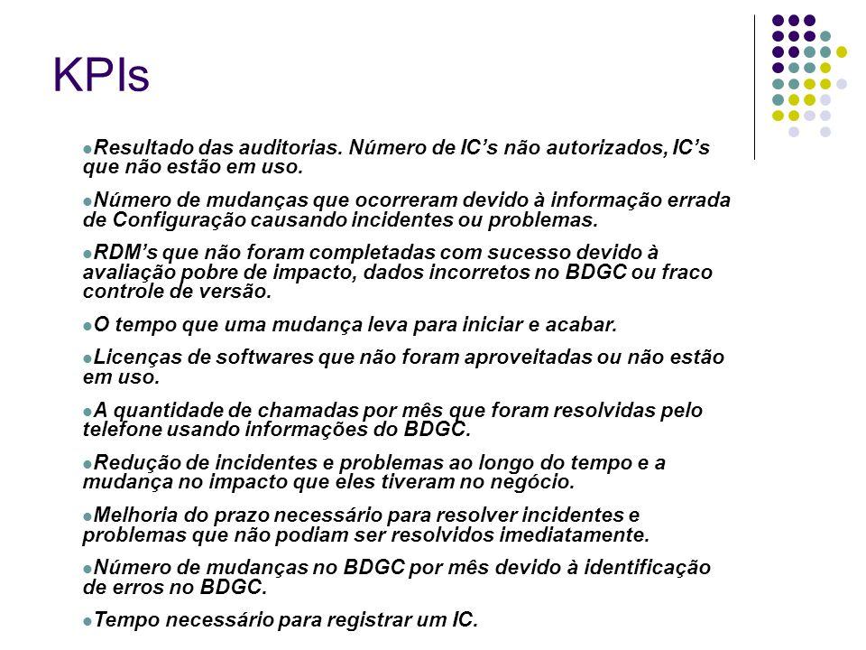 KPIs Resultado das auditorias. Número de IC's não autorizados, IC's que não estão em uso.