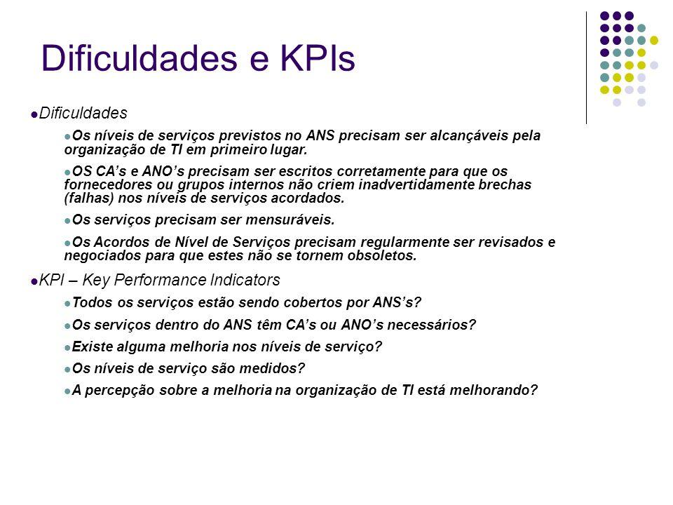 Dificuldades e KPIs Dificuldades KPI – Key Performance Indicators