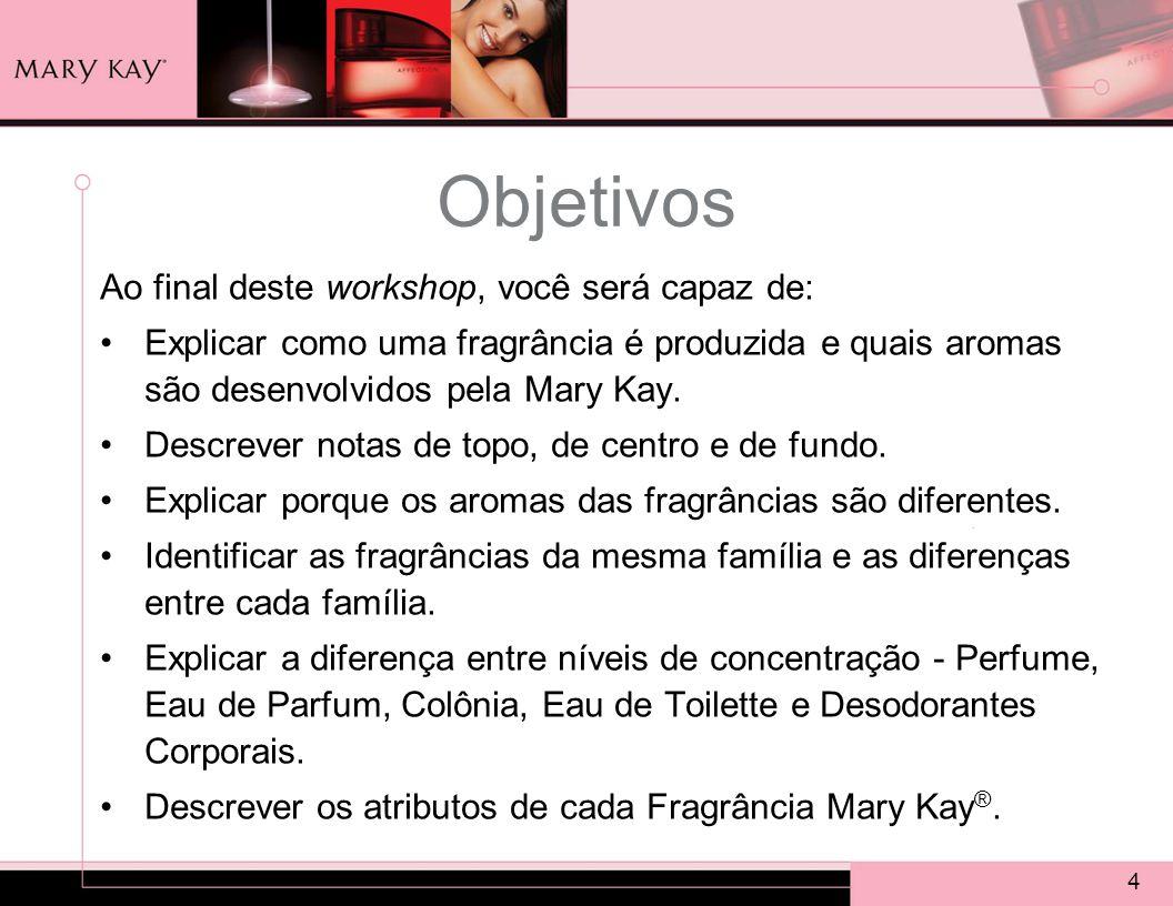Objetivos Ao final deste workshop, você será capaz de: