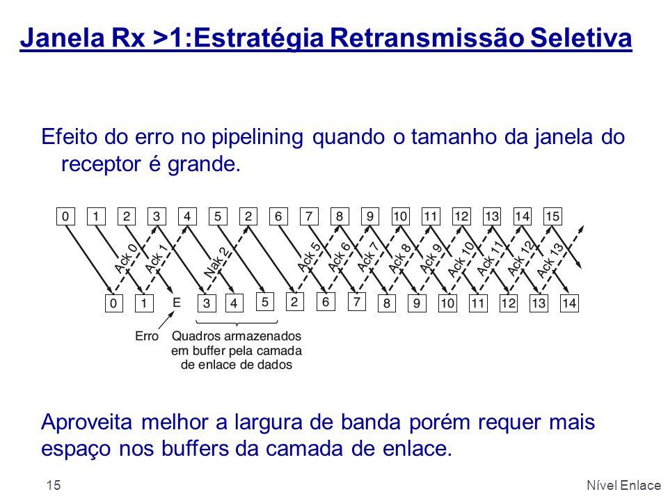 Janela Rx >1:Estratégia Retransmissão Seletiva