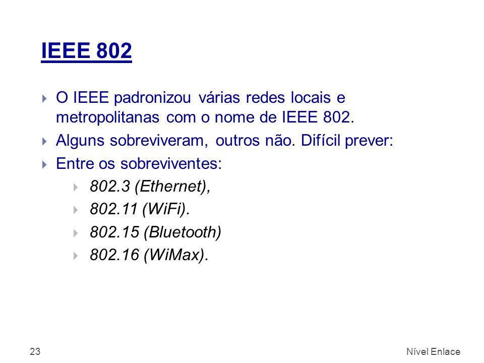 IEEE 802 O IEEE padronizou várias redes locais e metropolitanas com o nome de IEEE 802. Alguns sobreviveram, outros não. Difícil prever: