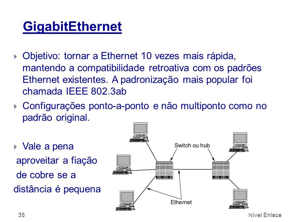 GigabitEthernet