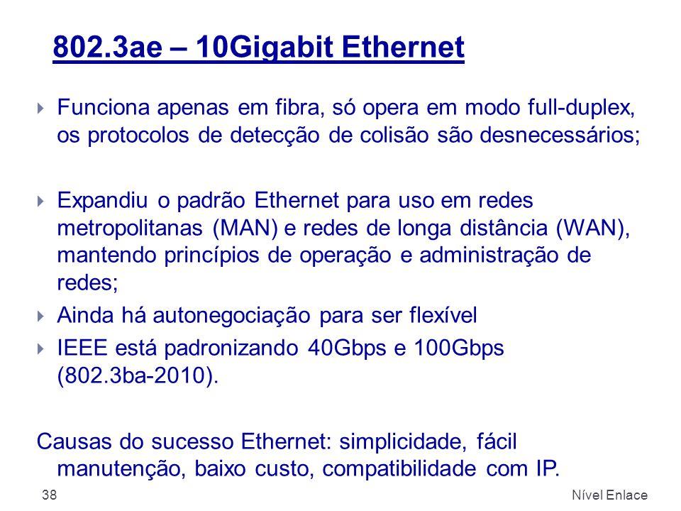 802.3ae – 10Gigabit Ethernet Funciona apenas em fibra, só opera em modo full-duplex, os protocolos de detecção de colisão são desnecessários;