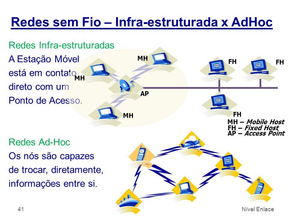 Redes sem Fio – Infra-estruturada x AdHoc
