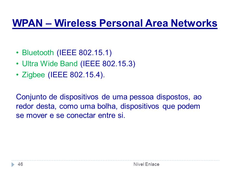 WPAN – Wireless Personal Area Networks