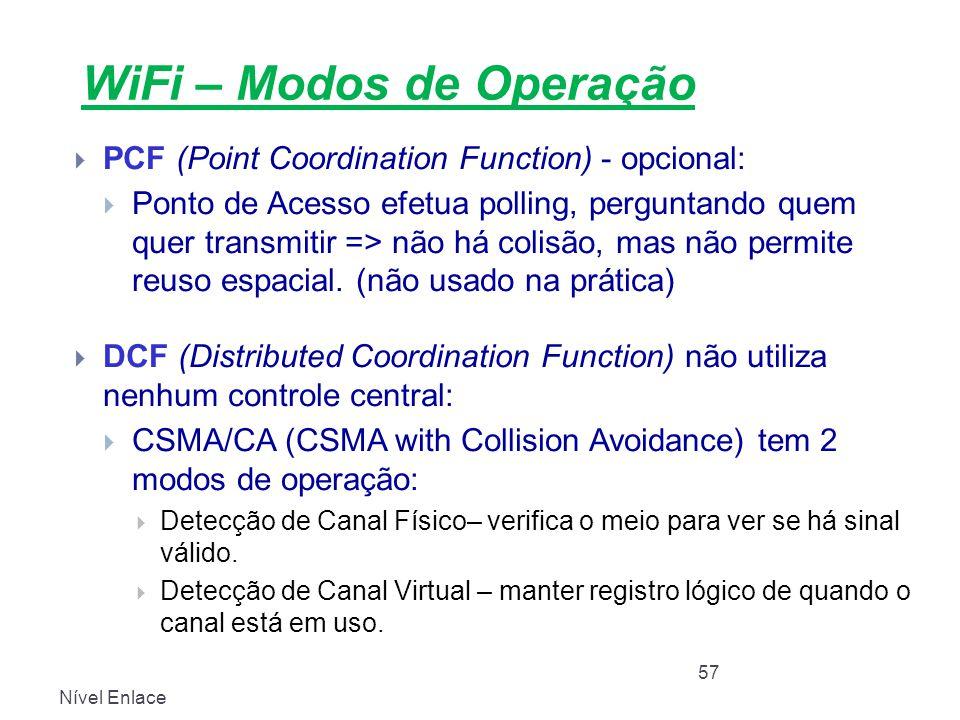 WiFi – Modos de Operação