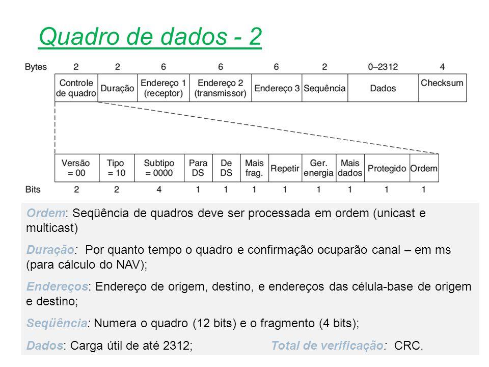 Quadro de dados - 2 Ordem: Seqüência de quadros deve ser processada em ordem (unicast e multicast)
