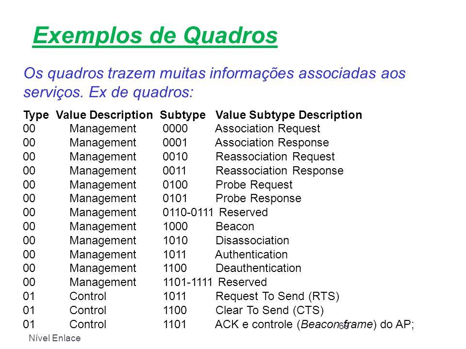 Exemplos de Quadros Os quadros trazem muitas informações associadas aos serviços. Ex de quadros: