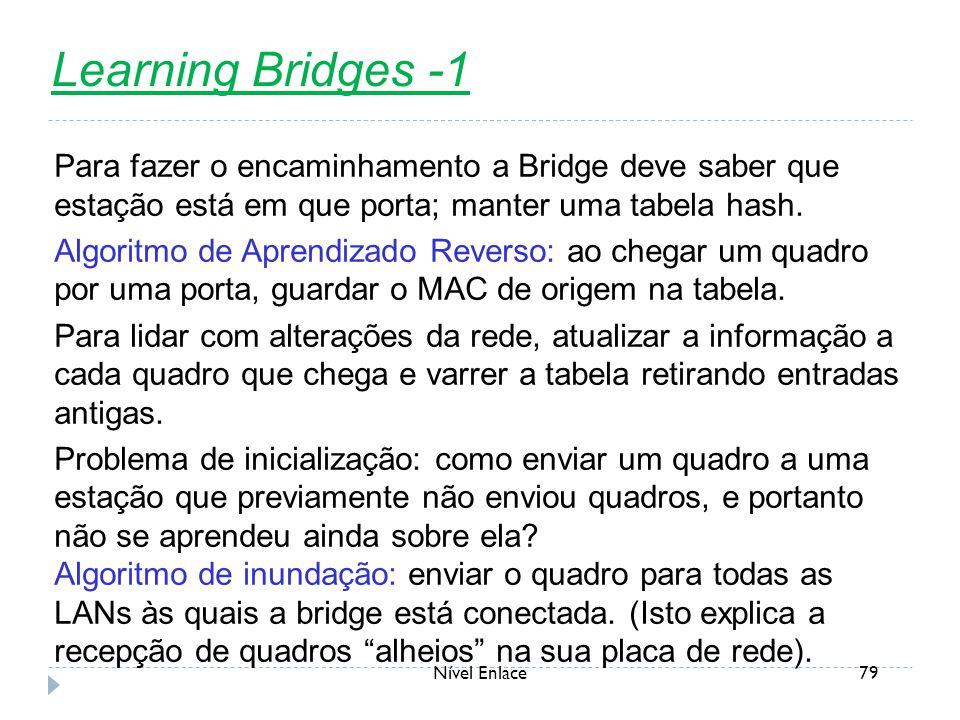 Learning Bridges -1 Para fazer o encaminhamento a Bridge deve saber que estação está em que porta; manter uma tabela hash.