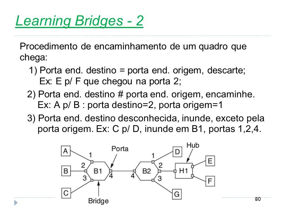 Learning Bridges - 2 Procedimento de encaminhamento de um quadro que chega: