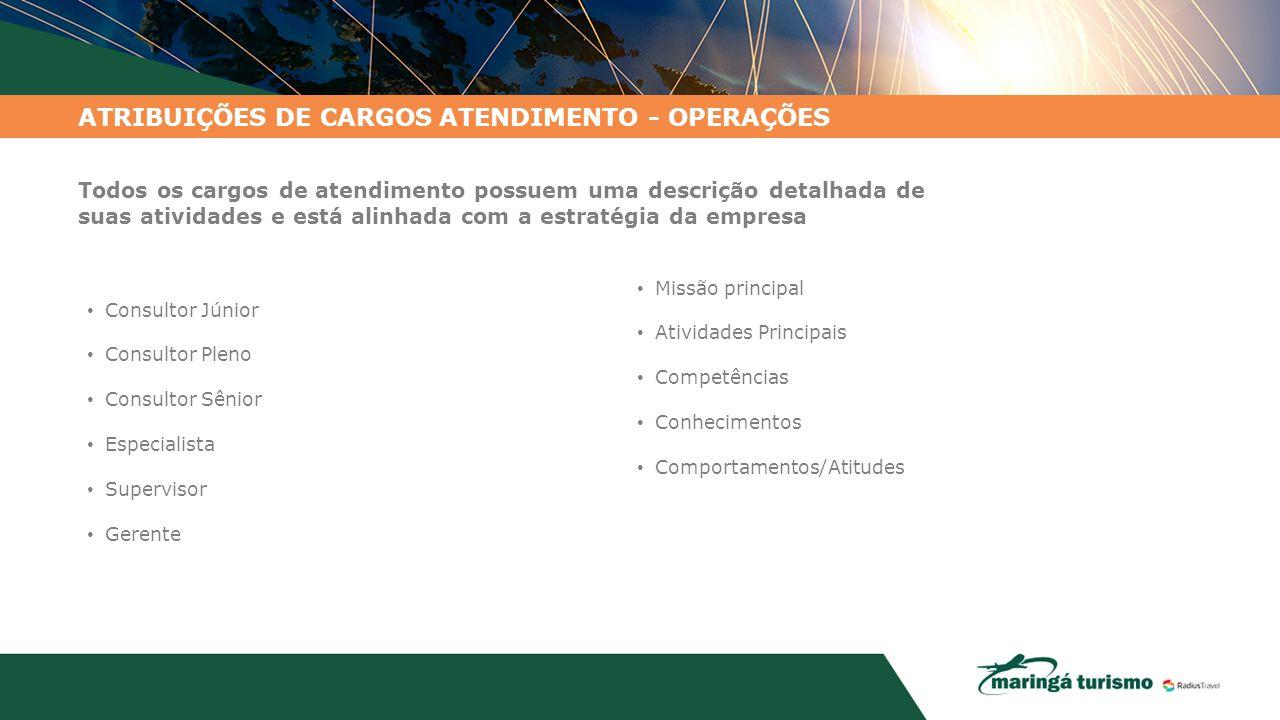 ATRIBUIÇÕES DE CARGOS ATENDIMENTO - OPERAÇÕES