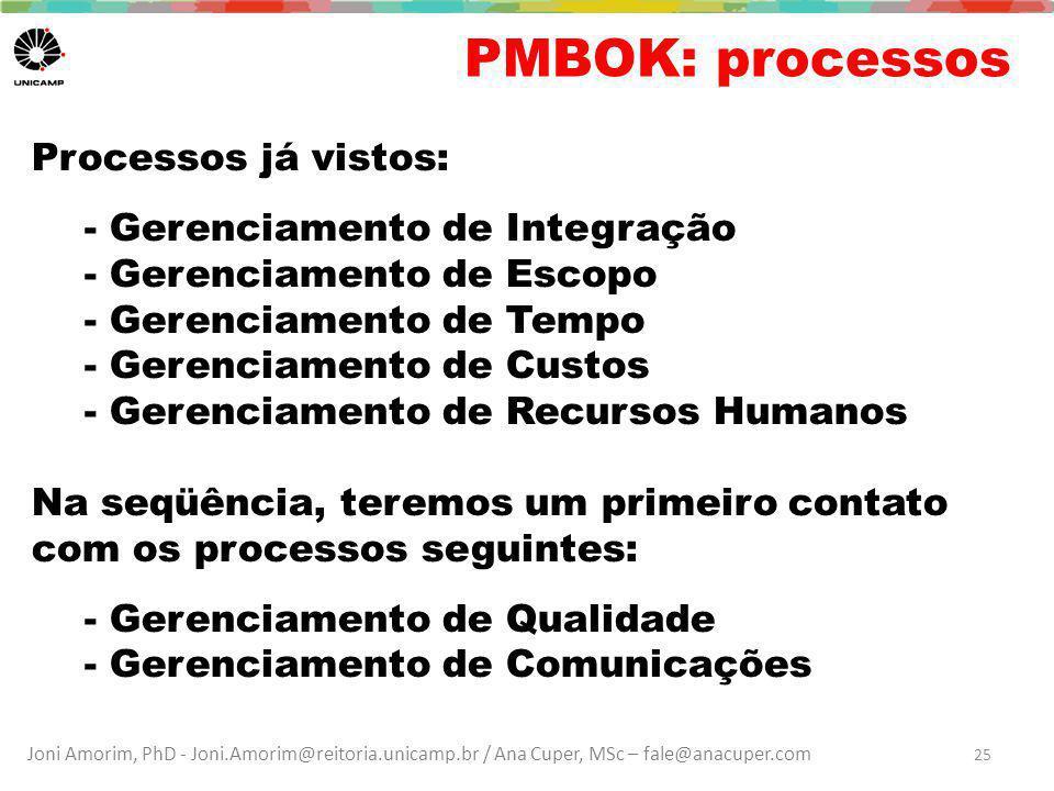 PMBOK: processos Processos já vistos: - Gerenciamento de Integração