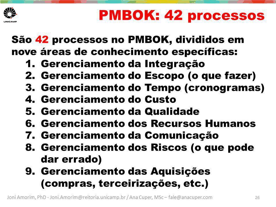 PMBOK: 42 processos São 42 processos no PMBOK, divididos em nove áreas de conhecimento específicas: