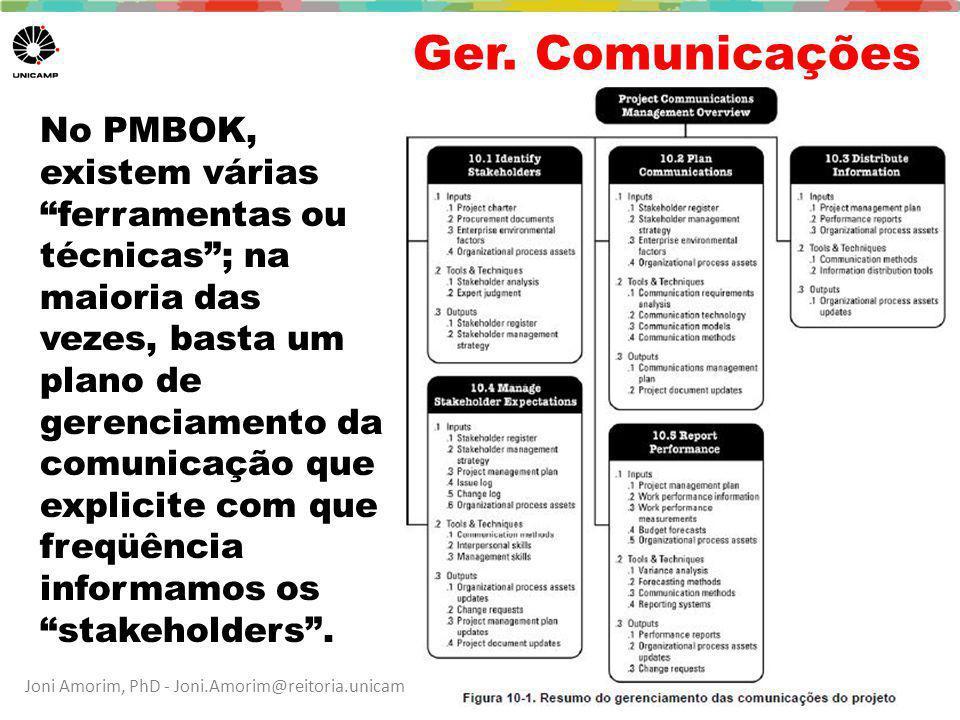 Ger. Comunicações