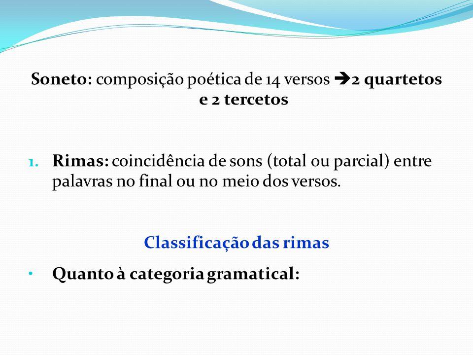 Classificação das rimas